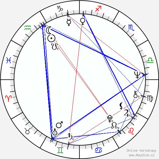 Anita Pallenberg wikipedie wiki 2020, 2021 horoskop