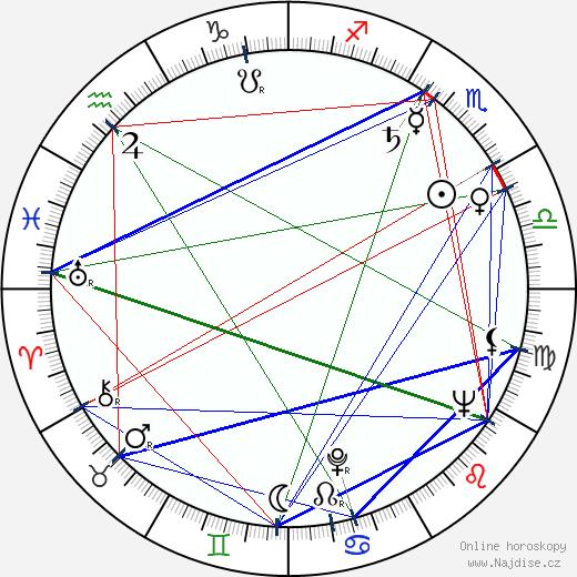Anita Välkki wikipedie wiki 2019, 2020 horoskop
