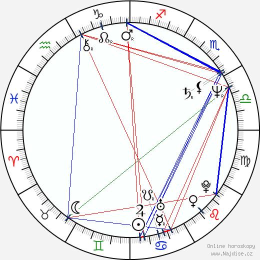 Anita Zagaria wikipedie wiki 2018, 2019 horoskop