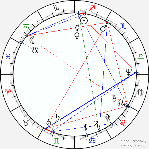 Anitra Invenius wikipedie wiki 2018, 2019 horoskop