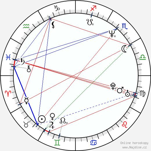 Anja Beatrice Kaul wikipedie wiki 2019, 2020 horoskop