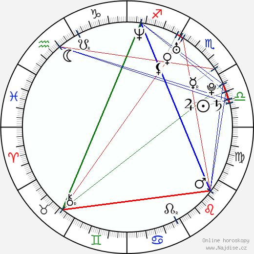 Anja Boche wikipedie wiki 2019, 2020 horoskop