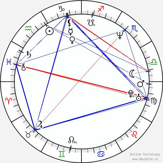 Anja Freese wikipedie wiki 2019, 2020 horoskop