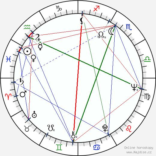 Anja Hatakka wikipedie wiki 2018, 2019 horoskop
