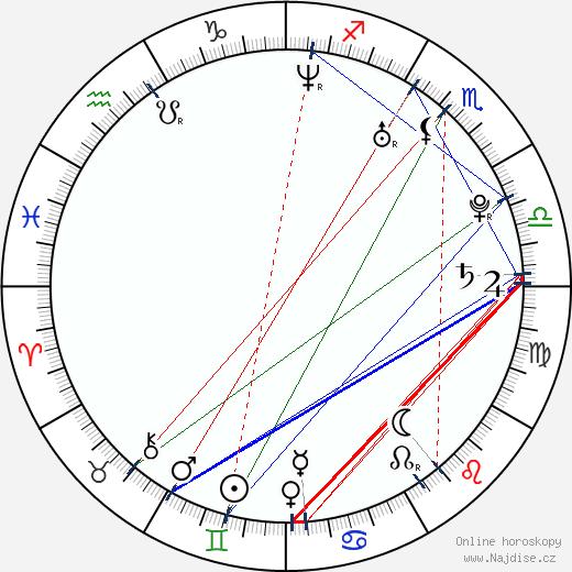 Anja Juliette Laval wikipedie wiki 2018, 2019 horoskop