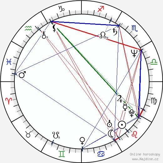 Anja Kruse wikipedie wiki 2019, 2020 horoskop