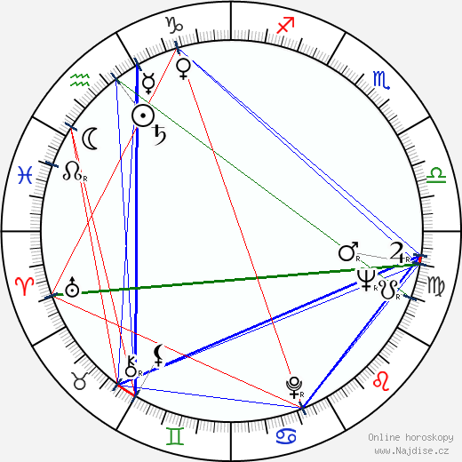 Anja Päivärinta wikipedie wiki 2018, 2019 horoskop