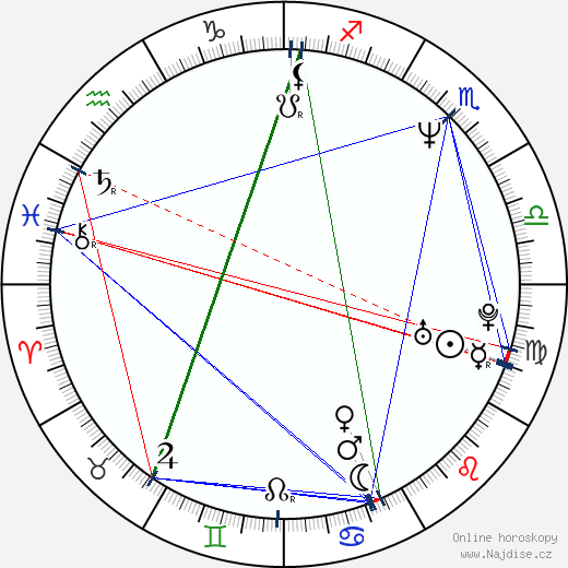 Anja Schüte wikipedie wiki 2018, 2019 horoskop