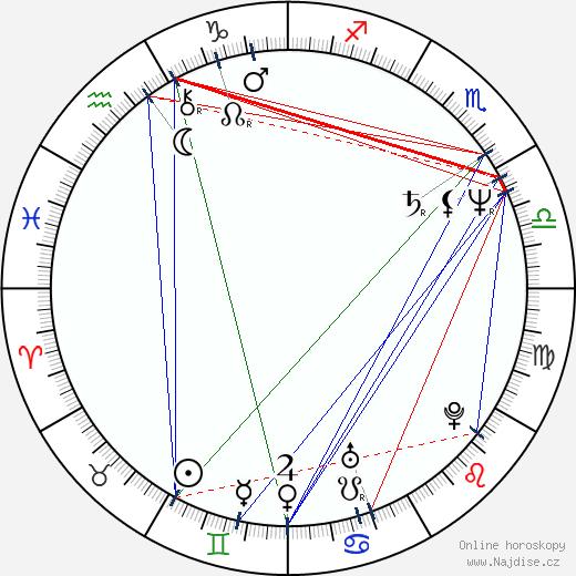 Anja Snellman wikipedie wiki 2019, 2020 horoskop