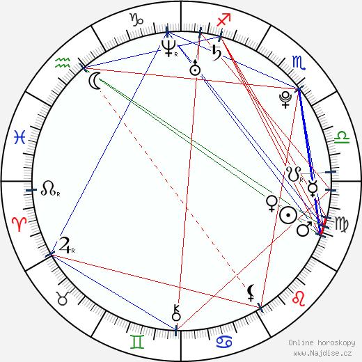 Anja Sommavilla wikipedie wiki 2019, 2020 horoskop
