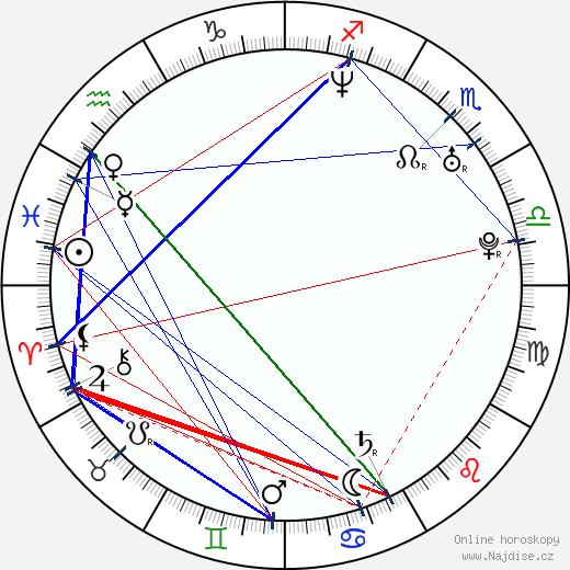 Anja Weisgerber wikipedie wiki 2019, 2020 horoskop