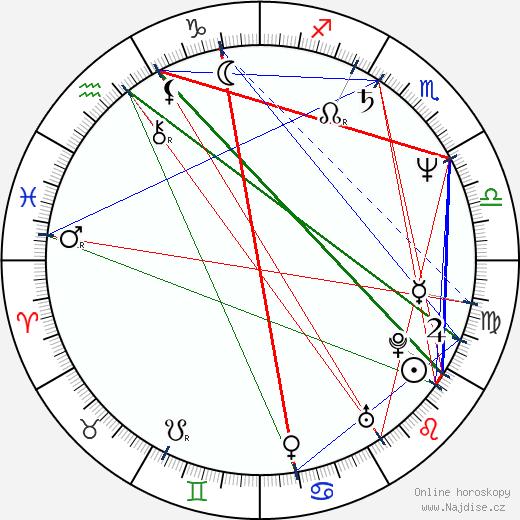 Anja Winter wikipedie wiki 2018, 2019 horoskop