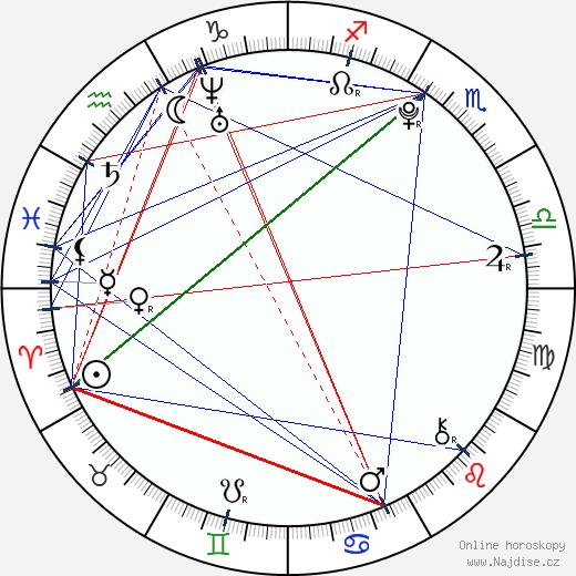 Anjelica wikipedie wiki 2018, 2019 horoskop