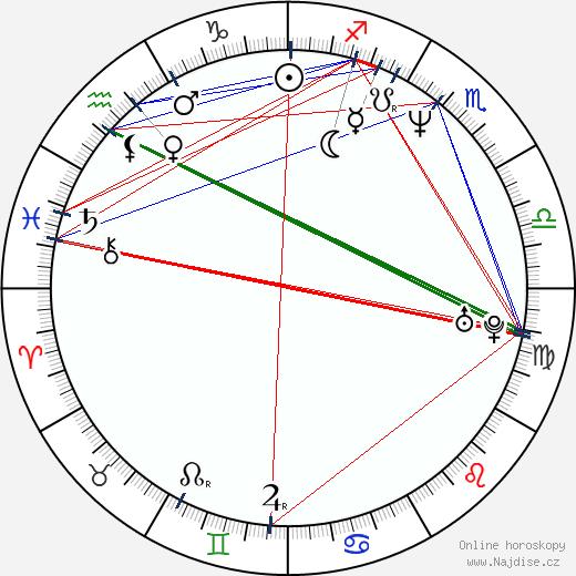 Anke Engelke wikipedie wiki 2018, 2019 horoskop