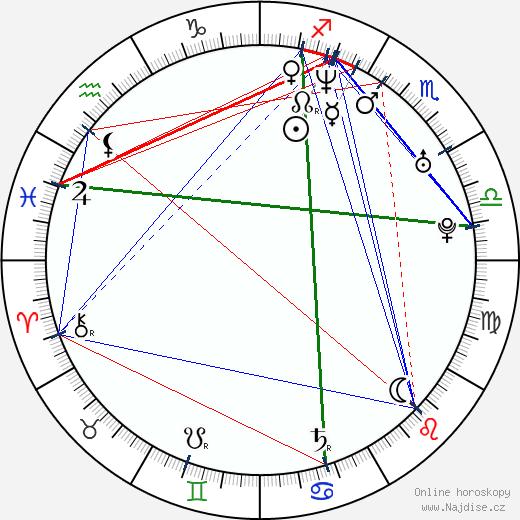 Anke Huber wikipedie wiki 2019, 2020 horoskop