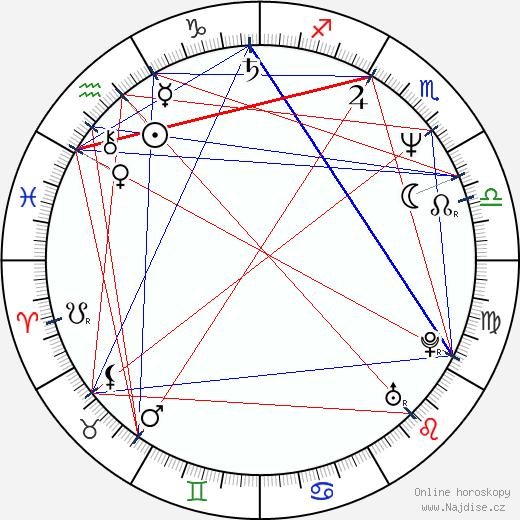 Anke Sevenich wikipedie wiki 2019, 2020 horoskop