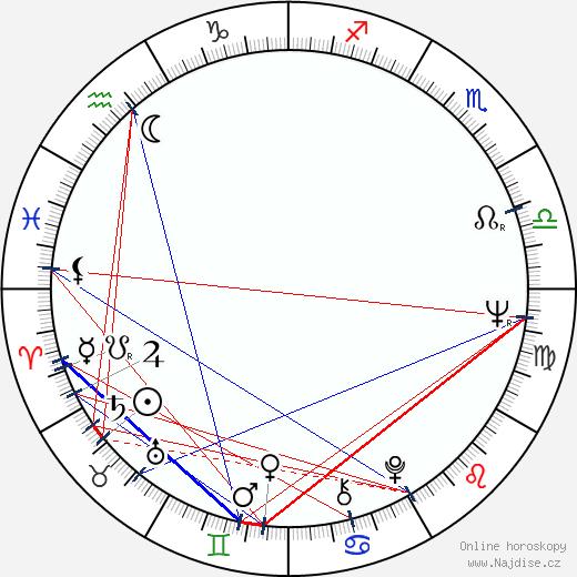 Ann Bell wikipedie wiki 2018, 2019 horoskop