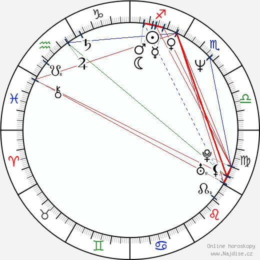 Ann Coulter wikipedie wiki 2019, 2020 horoskop