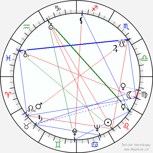 Ann Doran wikipedie wiki 2019, 2020 horoskop