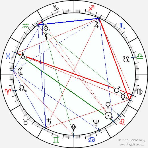 Ann Dvorak wikipedie wiki 2019, 2020 horoskop