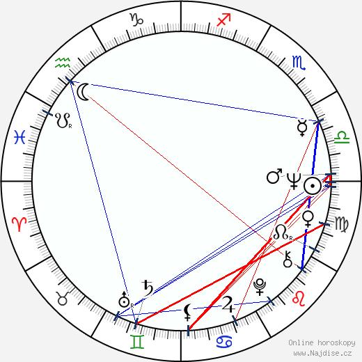 Ann Elder wikipedie wiki 2019, 2020 horoskop