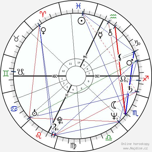 Ann Gryboski wikipedie wiki 2019, 2020 horoskop