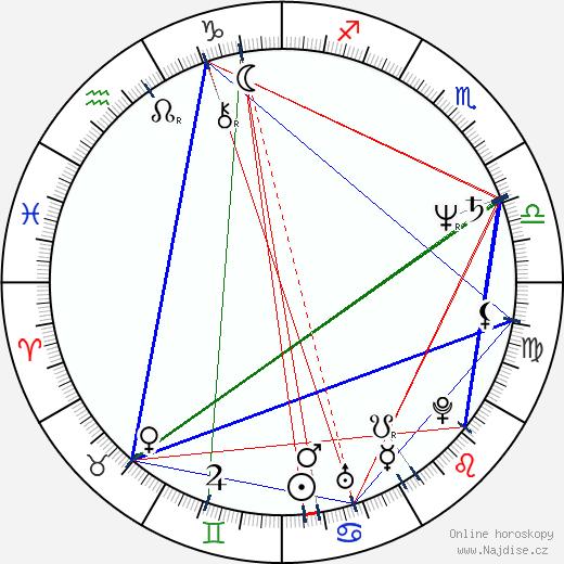 Ann Hearn wikipedie wiki 2019, 2020 horoskop