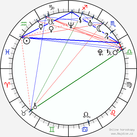 Ann Kristin wikipedie wiki 2019, 2020 horoskop