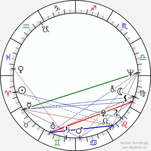Ann Maxwell wikipedie wiki 2018, 2019 horoskop
