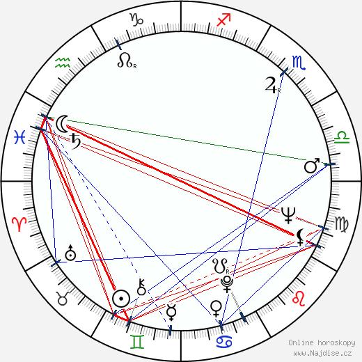 Ann Robinson wikipedie wiki 2019, 2020 horoskop