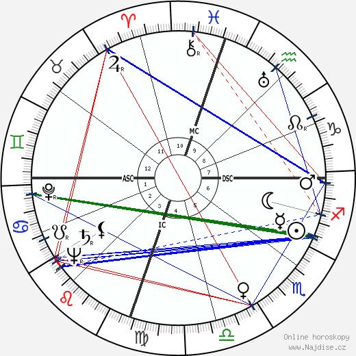 Ann Stanford wikipedie wiki 2018, 2019 horoskop
