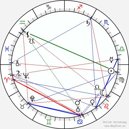 Anna Breznay wikipedie wiki 2018, 2019 horoskop