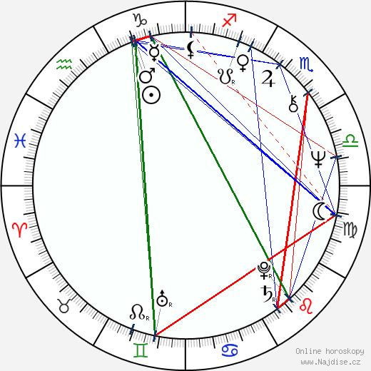 Anna Calder-Marshall wikipedie wiki 2018, 2019 horoskop
