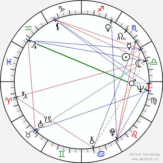 Anna Ferguson wikipedie wiki 2018, 2019 horoskop