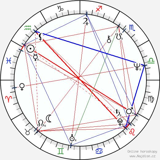Anna-Kaisa Hermunen wikipedie wiki 2018, 2019 horoskop