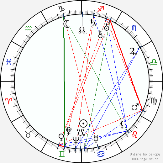 Anna Kreuzmannová wikipedie wiki 2019, 2020 horoskop