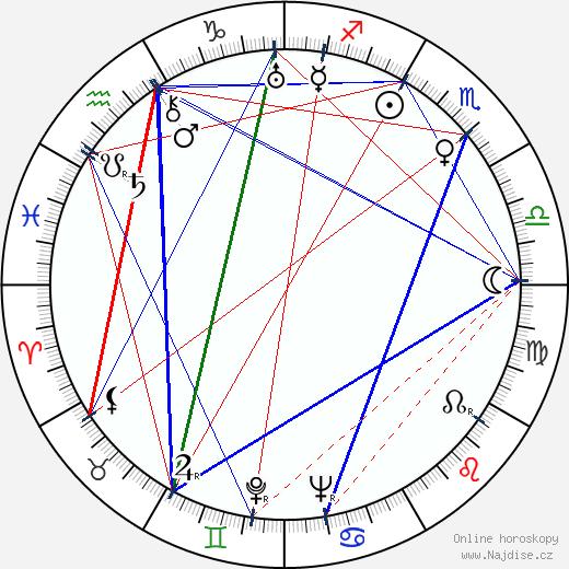 Anna-Liisa Saarinen wikipedie wiki 2018, 2019 horoskop