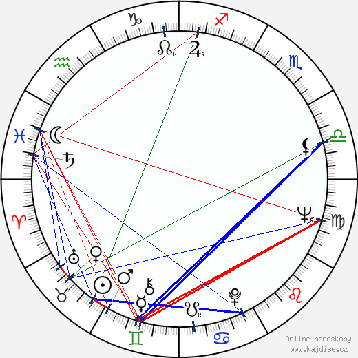 Anna Maria Alberghetti wikipedie wiki 2019, 2020 horoskop