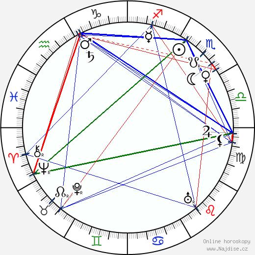 Anna Maria Tilschová wikipedie wiki 2018, 2019 horoskop