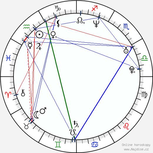 Anna Silk wikipedie wiki 2017, 2018 horoskop