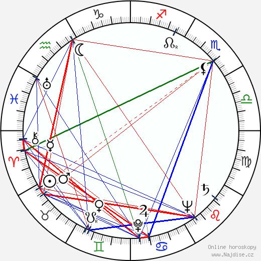 Anne Buydens Douglas wikipedie wiki 2018, 2019 horoskop