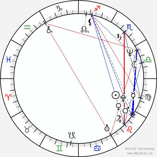 Anne-Louise Lambert wikipedie wiki 2018, 2019 horoskop