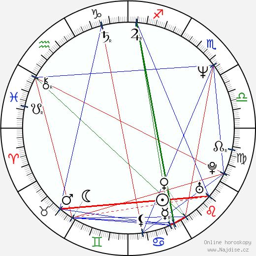 Anne-Marie Johnson wikipedie wiki 2019, 2020 horoskop