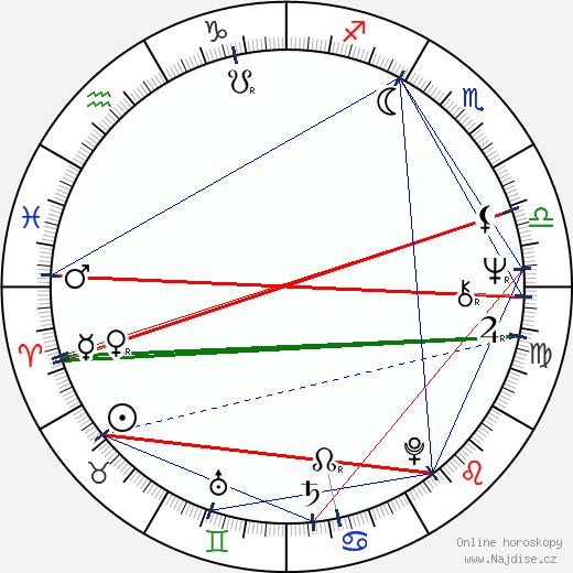 Anne Marie Ottersen wikipedie wiki 2018, 2019 horoskop