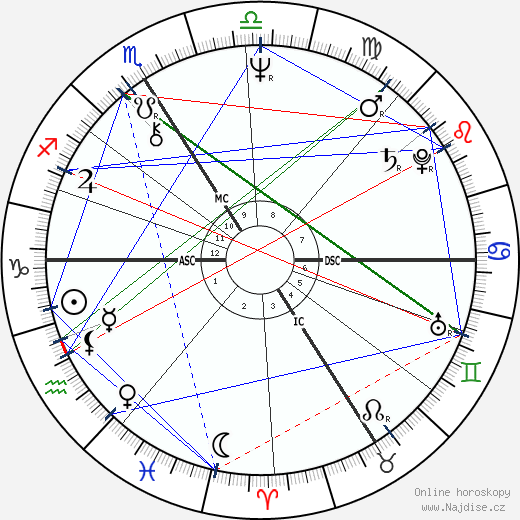 Anne Queffélec wikipedie wiki 2018, 2019 horoskop