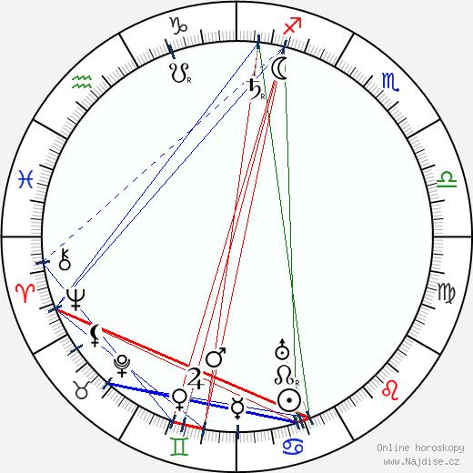 Anne Schaefer wikipedie wiki 2018, 2019 horoskop