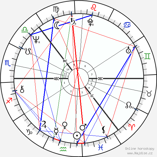 Anneli Saaristo wikipedie wiki 2017, 2018 horoskop
