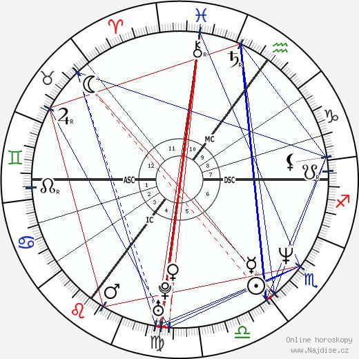 Annemiek Schrijver wikipedie wiki 2019, 2020 horoskop