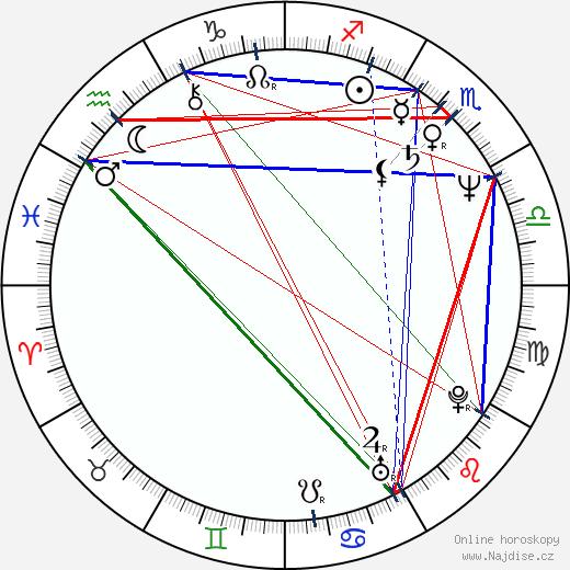 Annette Haven wikipedie wiki 2018, 2019 horoskop