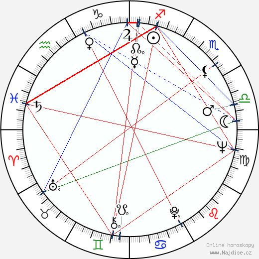 Annette Vadim wikipedie wiki 2017, 2018 horoskop